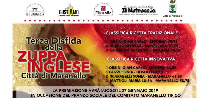 Classifica Maranello 2018